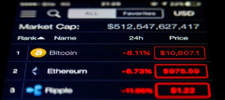 Cryptomarket crawls down as part of correction